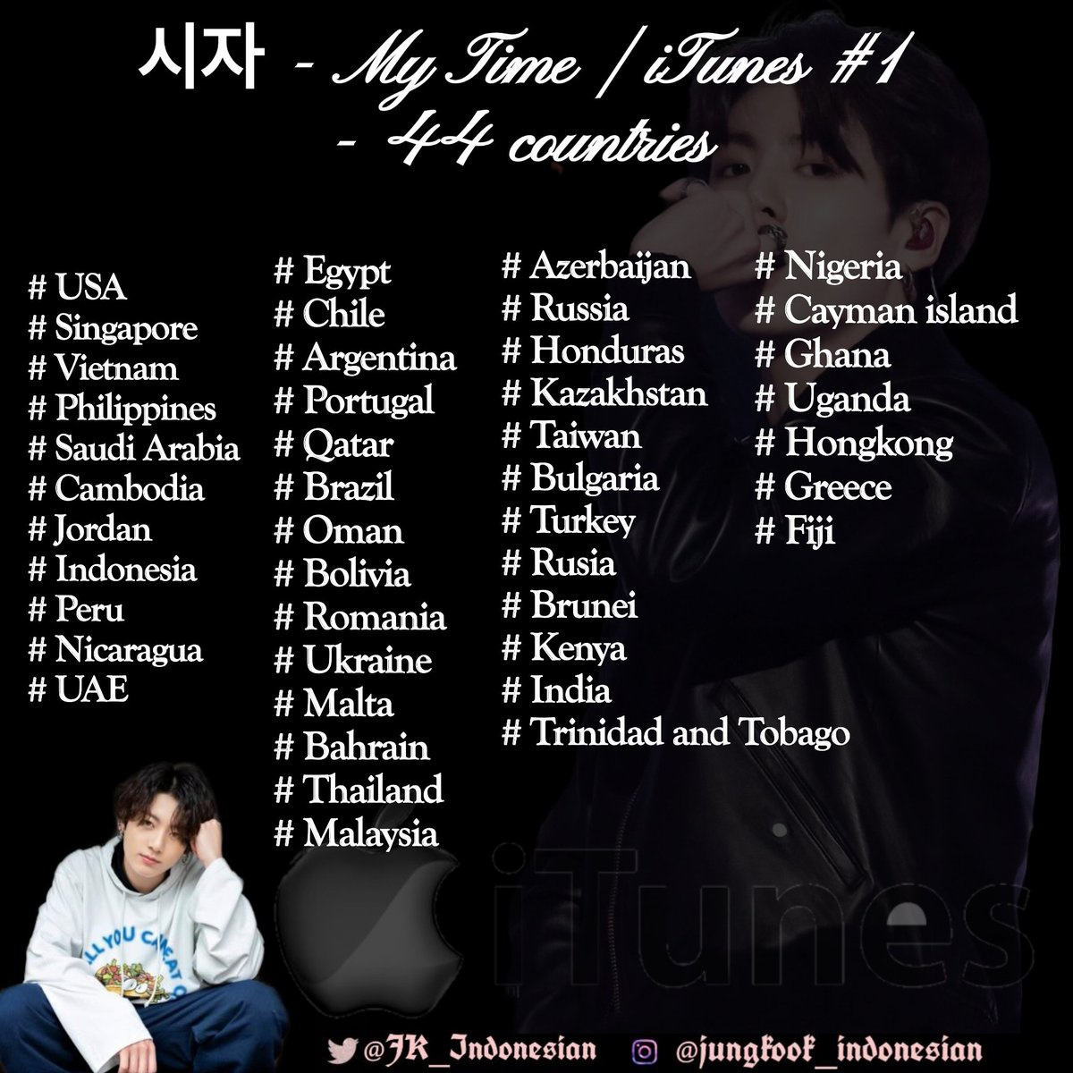 "200706 📊 'My Time"" (시차) oleh Jungkook ~ * ke-44 # 1 * iTunes fiji MY TIME (NEW)🔥_1"