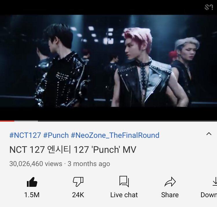 200916 'Punch' music video has surpassed 30 million views!