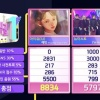 [ 200524 Congratulations! 'Eight (Prod.&Feat. of by has won 1st placing on Inkigayo today! 🎉