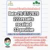 Date 29/07/2020 222 results received 33 positive દ્વારા સર્વ નાગરિકોને વિનમ્રતા ભરી અપીલ કરવામાં આવે છે કે જવાબદાર નાગરિક પ્રત્યેની ફરજ નિભાવી માસ્ક અવશ્ય પહેરીએ, કોરોના સાથે લડવાનું એક માત્ર હથિયાર એટલે માસ્ક